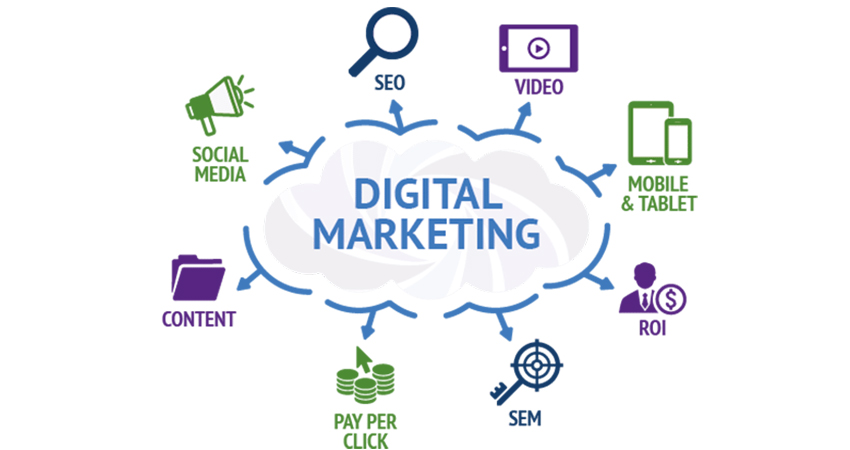 internet marketing singapore